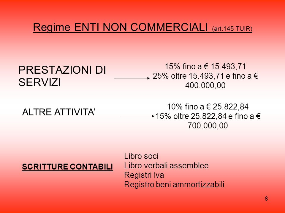 Regime ENTI NON COMMERCIALI (art.145 TUIR)