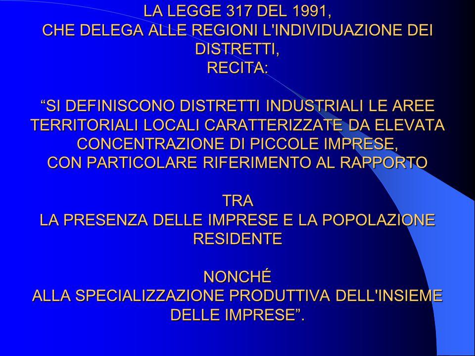 LA LEGGE 317 DEL 1991, CHE DELEGA ALLE REGIONI L INDIVIDUAZIONE DEI DISTRETTI, RECITA: SI DEFINISCONO DISTRETTI INDUSTRIALI LE AREE TERRITORIALI LOCALI CARATTERIZZATE DA ELEVATA CONCENTRAZIONE DI PICCOLE IMPRESE, CON PARTICOLARE RIFERIMENTO AL RAPPORTO TRA LA PRESENZA DELLE IMPRESE E LA POPOLAZIONE RESIDENTE NONCHÉ ALLA SPECIALIZZAZIONE PRODUTTIVA DELL INSIEME DELLE IMPRESE .