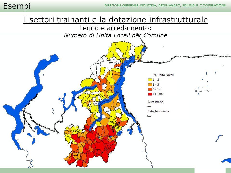 I settori trainanti e la dotazione infrastrutturale