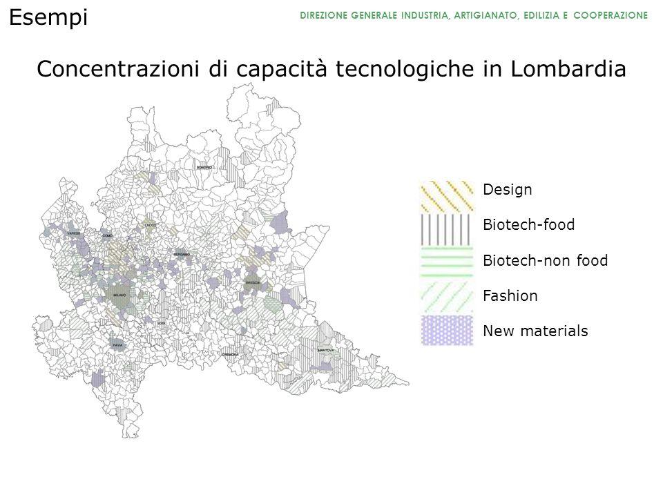 Concentrazioni di capacità tecnologiche in Lombardia