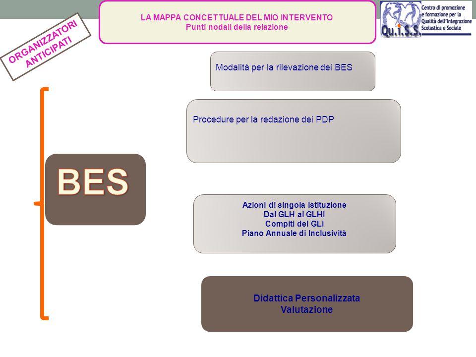 BES Modalità per la rilevazione dei BES