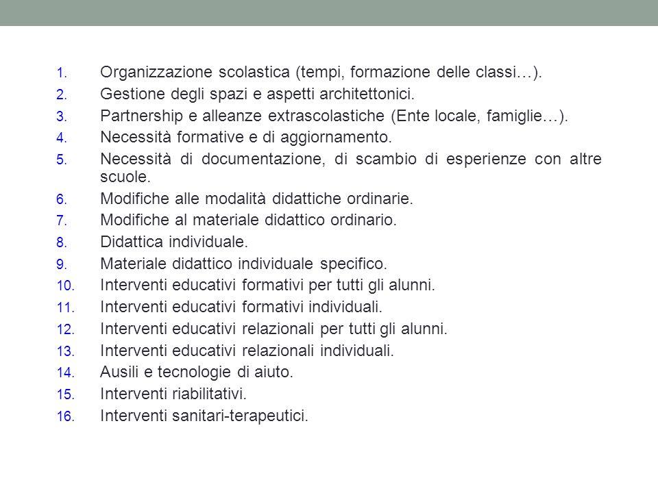 Organizzazione scolastica (tempi, formazione delle classi…).