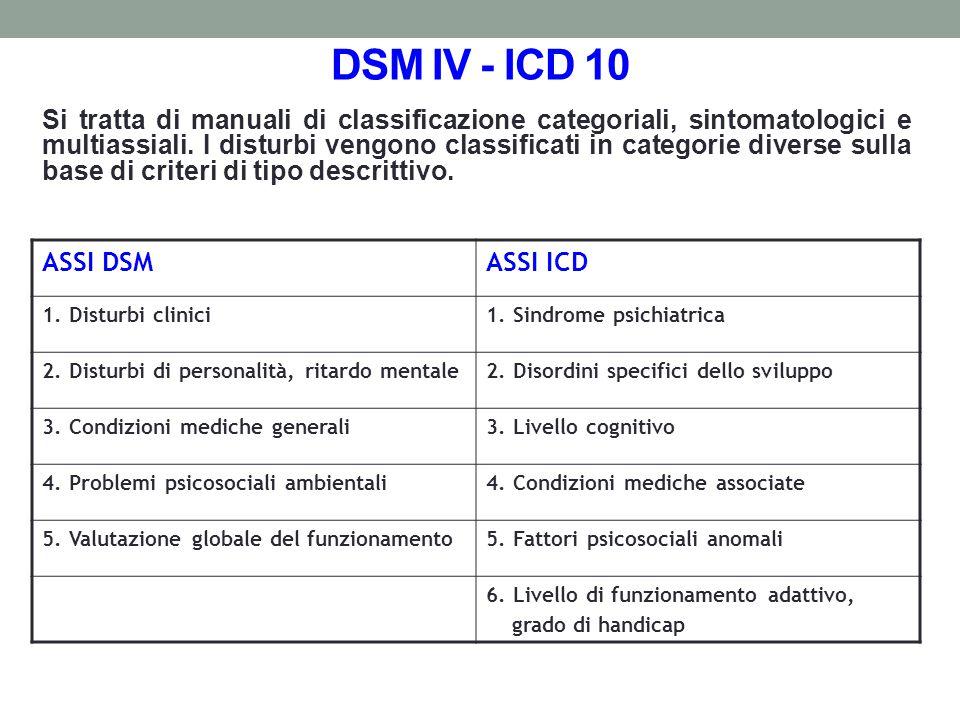 DSM IV - ICD 10