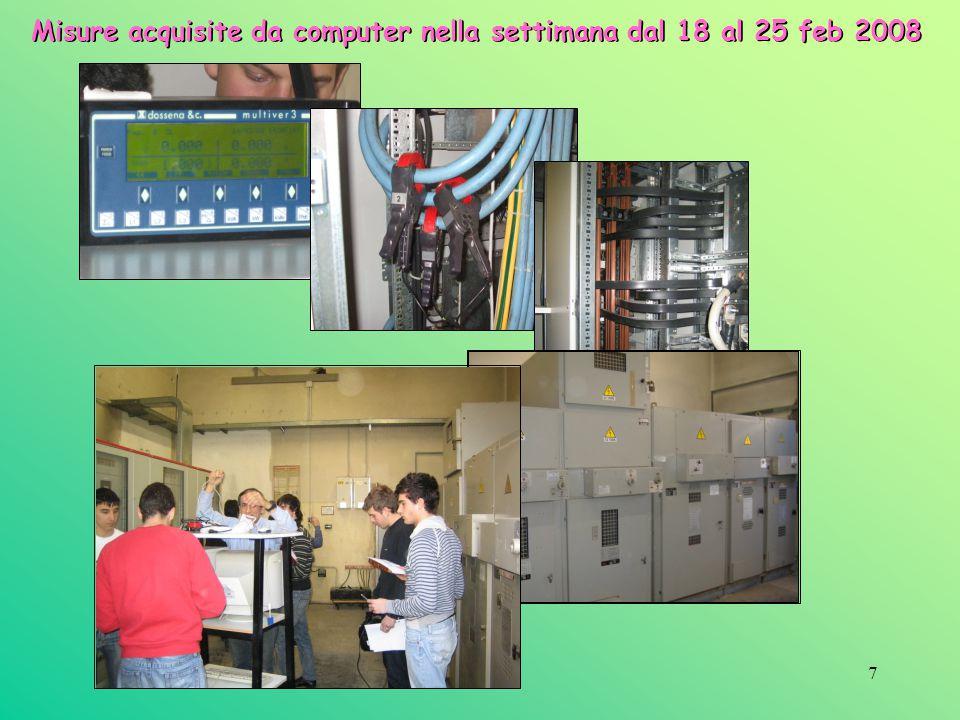 Misure acquisite da computer nella settimana dal 18 al 25 feb 2008