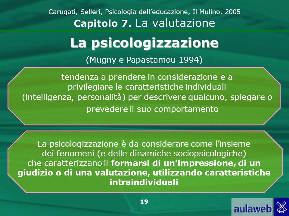 La psicologizzazione (Mugny e Papastamou 1994)