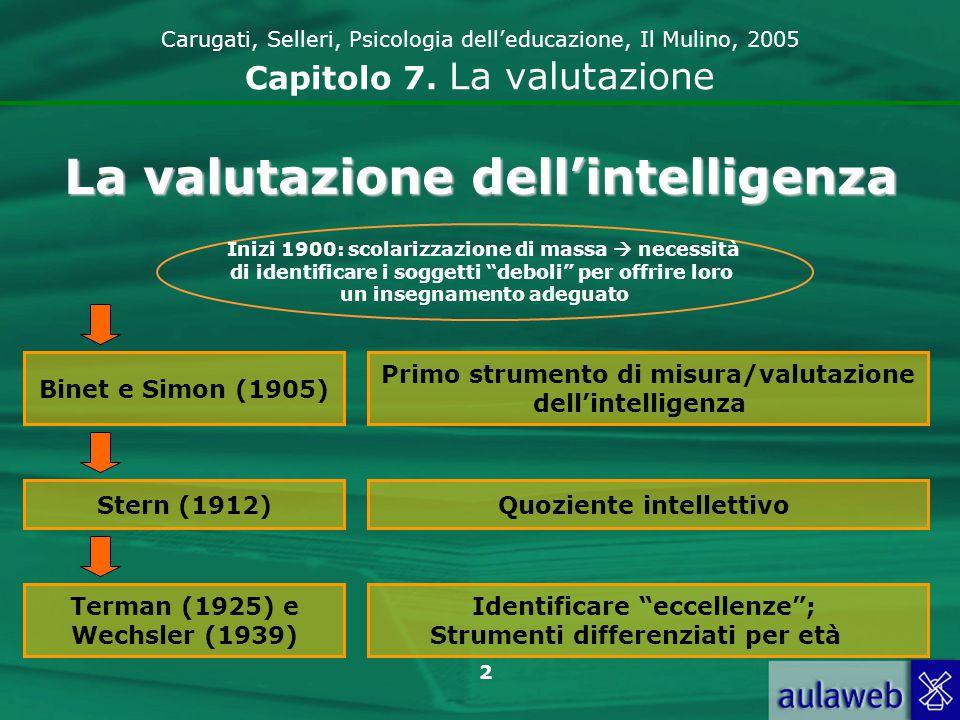 La valutazione dell'intelligenza