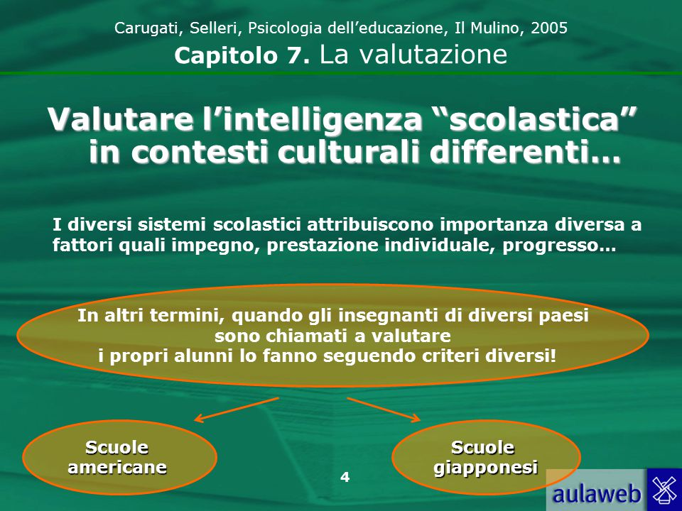 Valutare l'intelligenza scolastica in contesti culturali differenti…
