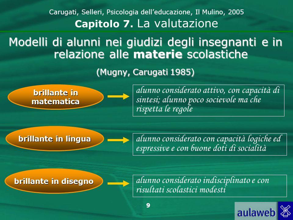 Carugati, Selleri, Psicologia dell'educazione, Il Mulino, 2005 Capitolo 7. La valutazione