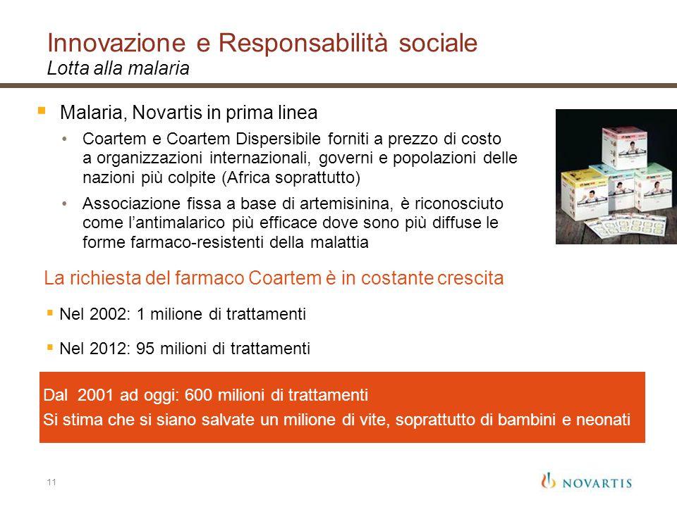 Innovazione e Responsabilità sociale Lotta alla malaria