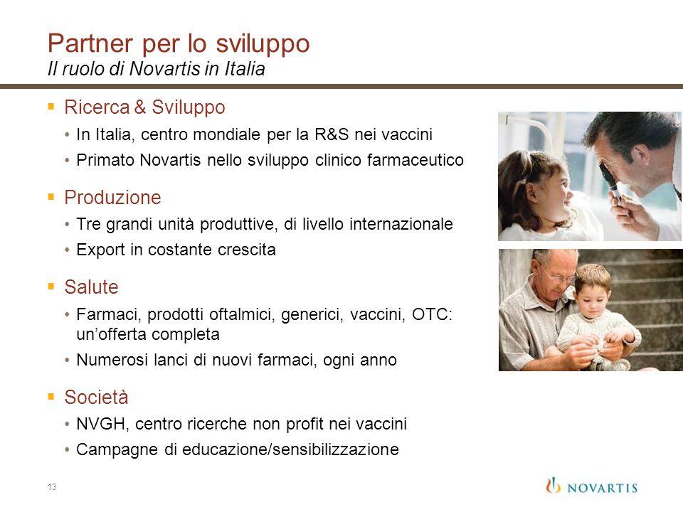 Partner per lo sviluppo Il ruolo di Novartis in Italia