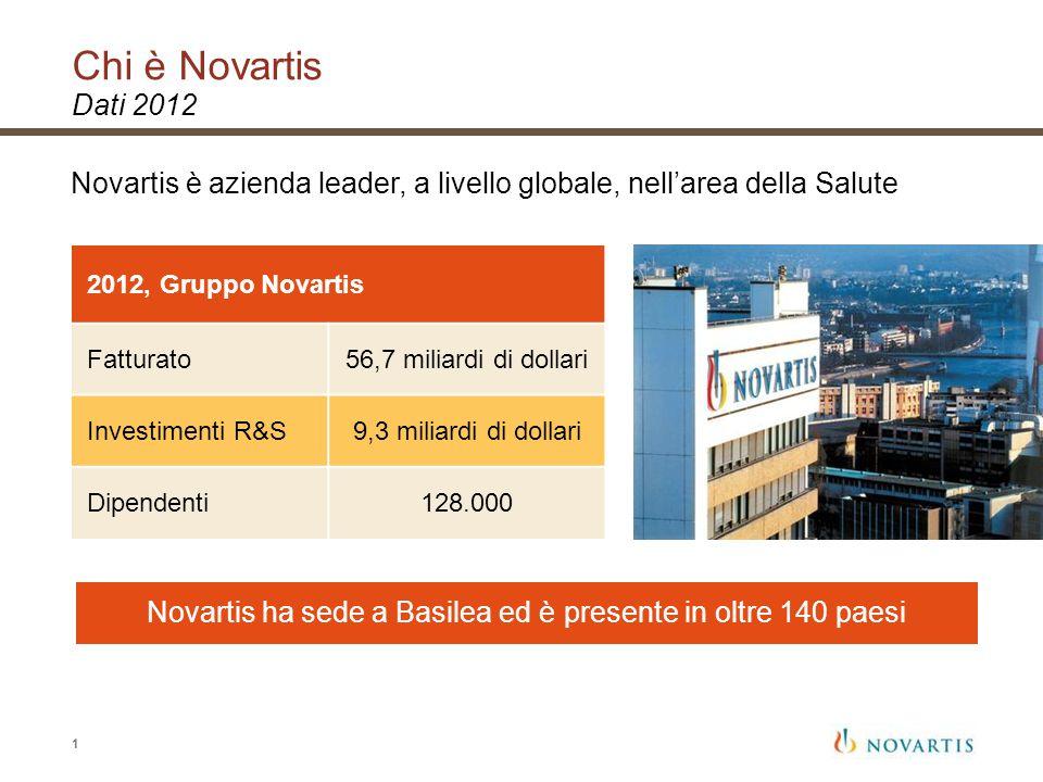 Novartis ha sede a Basilea ed è presente in oltre 140 paesi