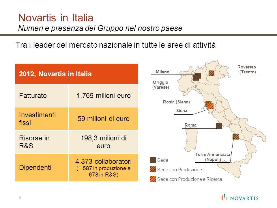 Novartis in Italia Numeri e presenza del Gruppo nel nostro paese
