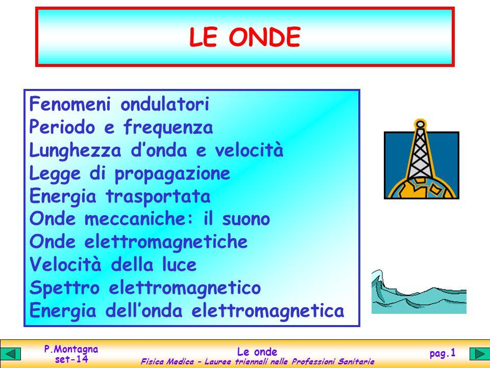 LE ONDE Fenomeni ondulatori Periodo e frequenza