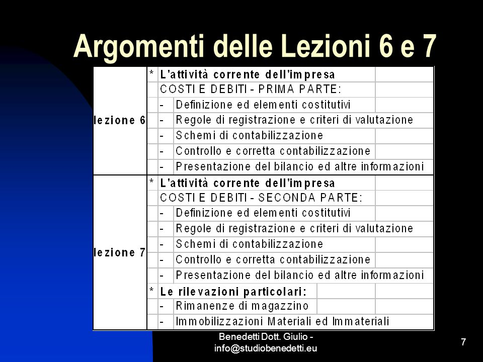 Argomenti delle Lezioni 6 e 7
