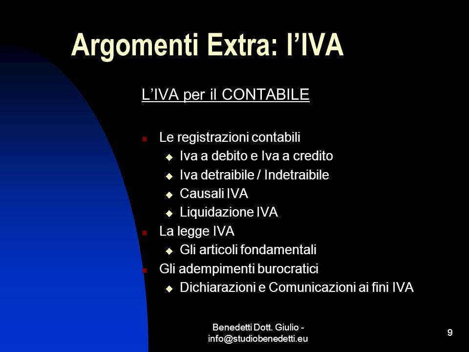 Argomenti Extra: l'IVA