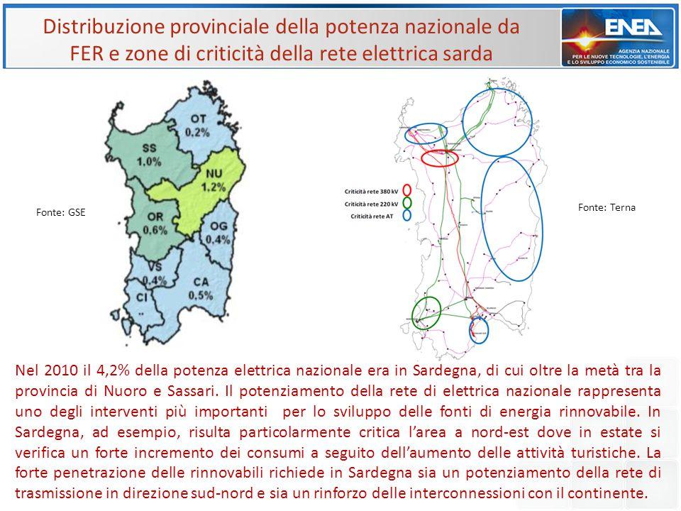 Distribuzione provinciale della potenza nazionale da FER e zone di criticità della rete elettrica sarda