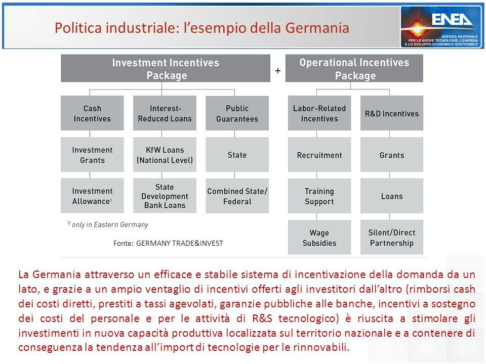 Politica industriale: l'esempio della Germania