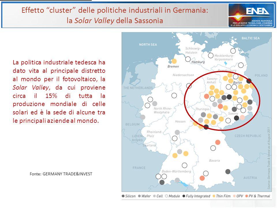 Effetto cluster delle politiche industriali in Germania: