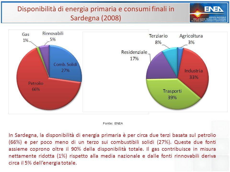Disponibilità di energia primaria e consumi finali in Sardegna (2008)