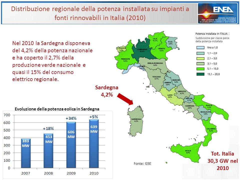 Distribuzione regionale della potenza installata su impianti a fonti rinnovabili in Italia (2010)