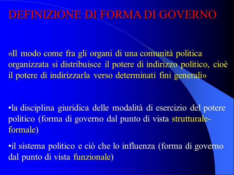 DEFINIZIONE DI FORMA DI GOVERNO