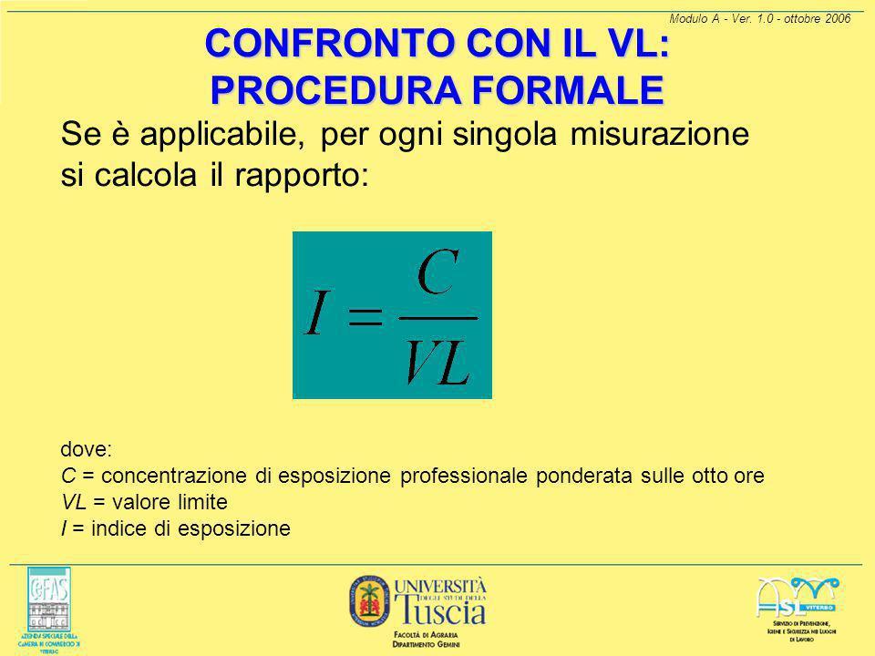 CONFRONTO CON IL VL: PROCEDURA FORMALE