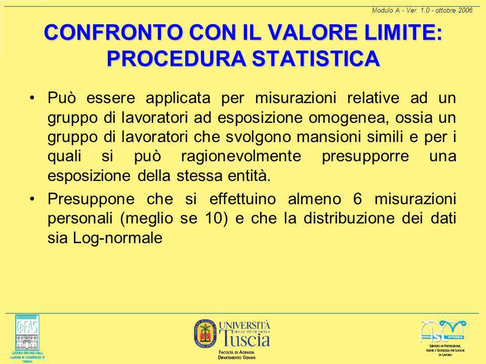 CONFRONTO CON IL VALORE LIMITE: PROCEDURA STATISTICA