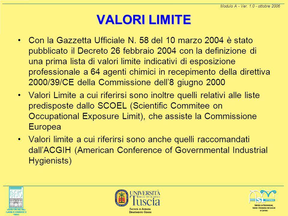 VALORI LIMITE Modulo A - Ver. 1.0 - ottobre 2006.