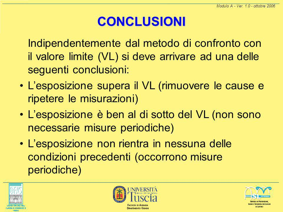 CONCLUSIONI Modulo A - Ver. 1.0 - ottobre 2006.