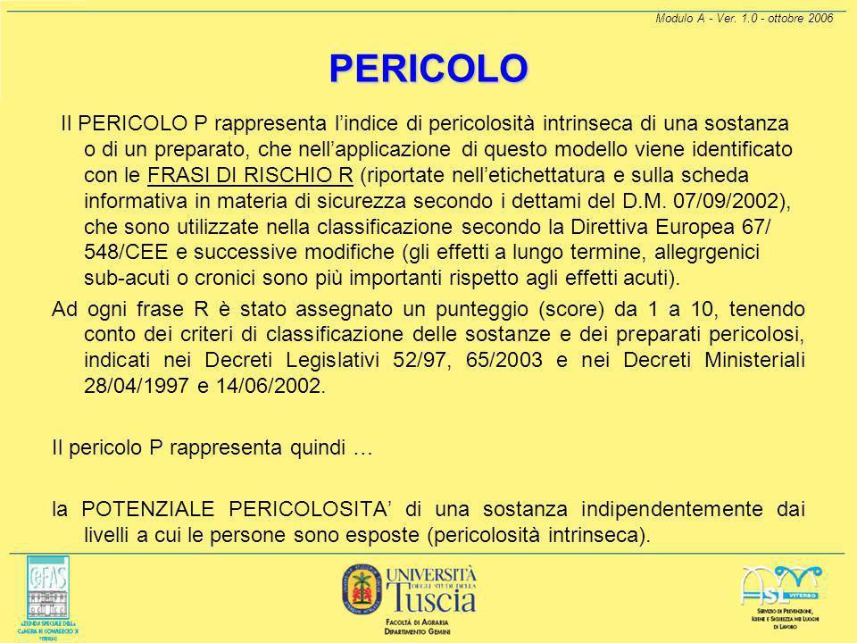 Modulo A - Ver. 1.0 - ottobre 2006 PERICOLO.