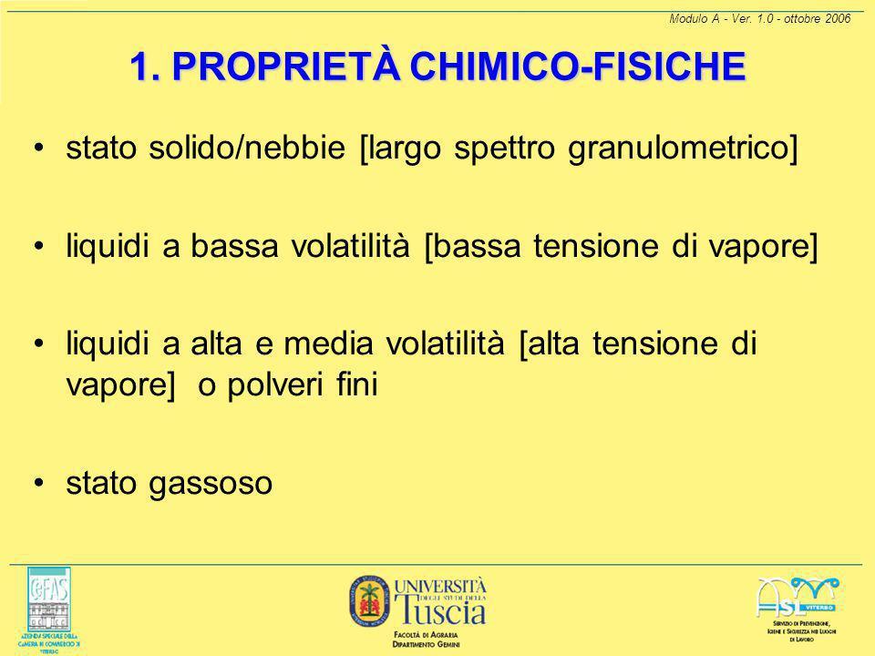 1. PROPRIETÀ CHIMICO-FISICHE