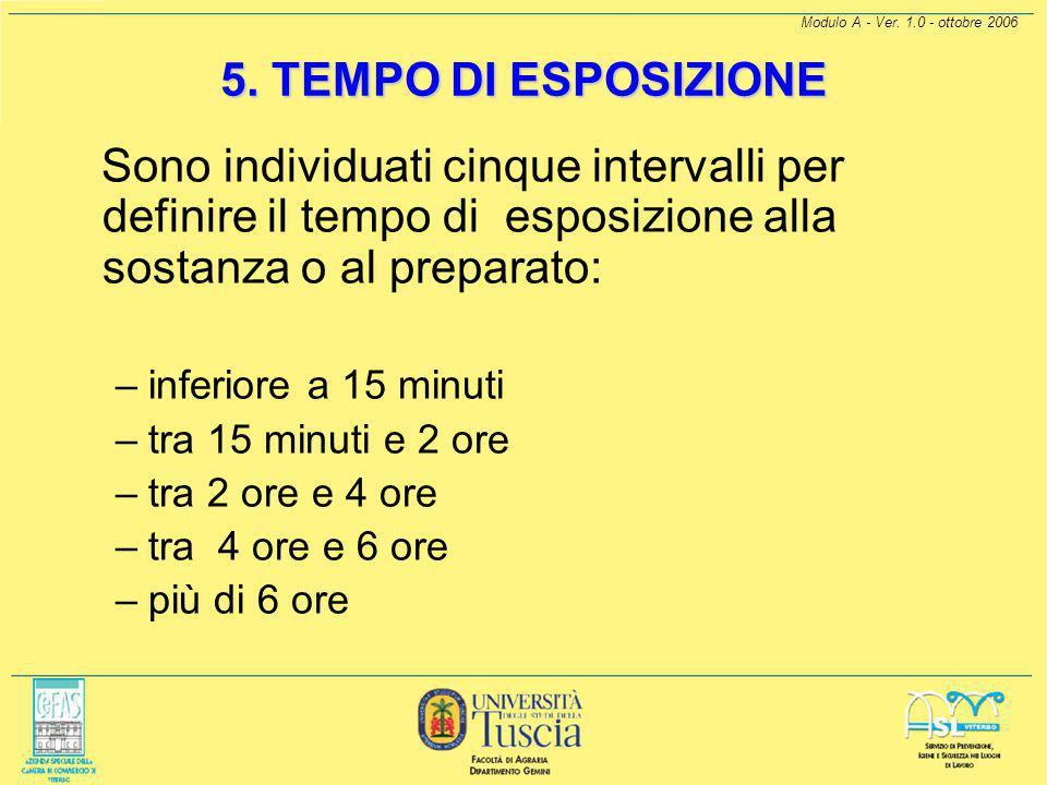 5. TEMPO DI ESPOSIZIONE Modulo A - Ver. 1.0 - ottobre 2006.