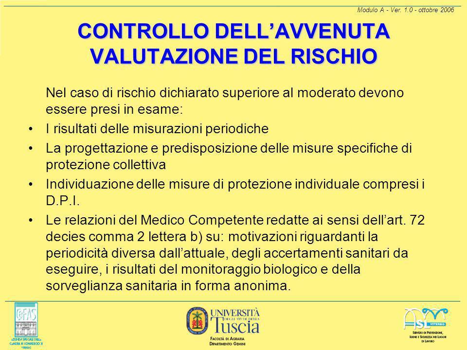CONTROLLO DELL'AVVENUTA VALUTAZIONE DEL RISCHIO