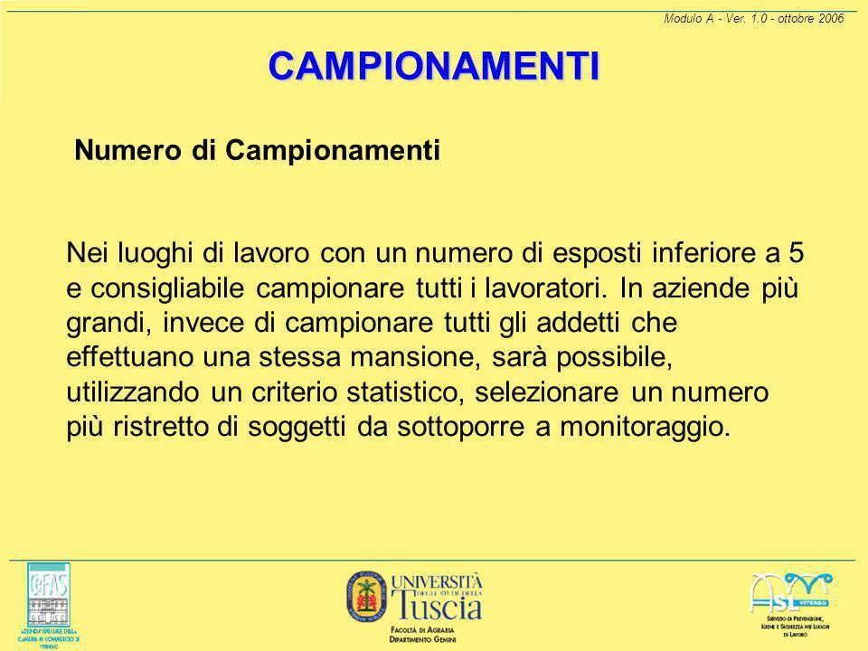 CAMPIONAMENTI Numero di Campionamenti