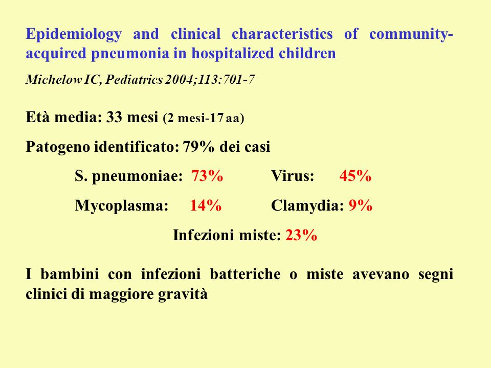 Età media: 33 mesi (2 mesi-17 aa) Patogeno identificato: 79% dei casi