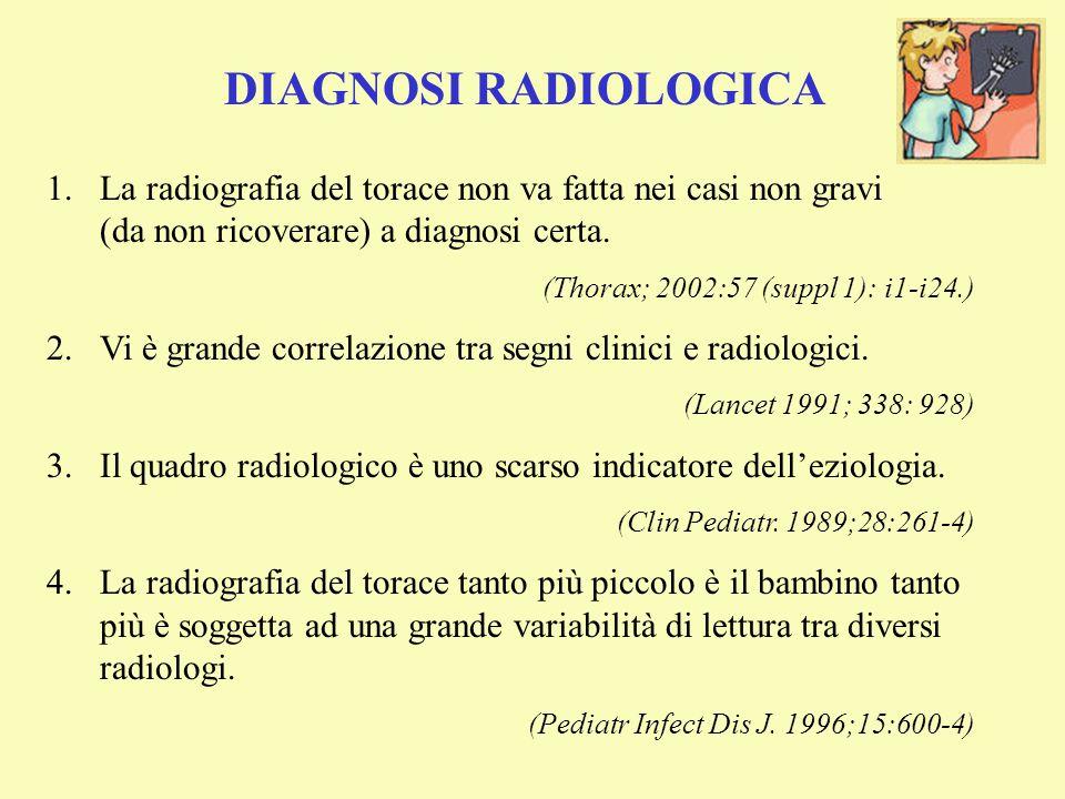 DIAGNOSI RADIOLOGICA La radiografia del torace non va fatta nei casi non gravi (da non ricoverare) a diagnosi certa.