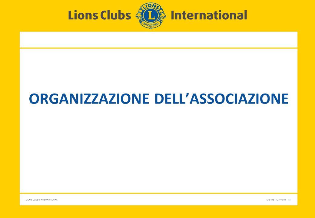 Organizzazione dell'associazione