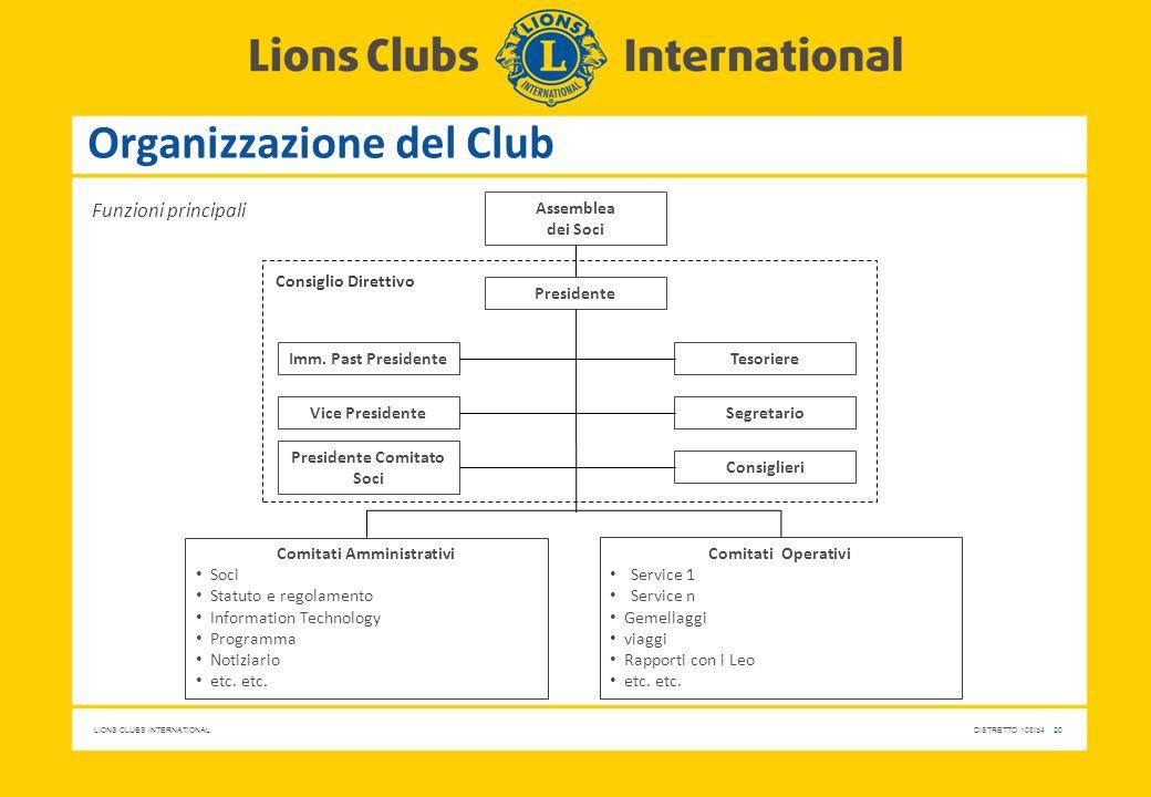 Organizzazione del Club