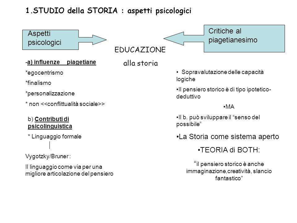 1.STUDIO della STORIA : aspetti psicologici