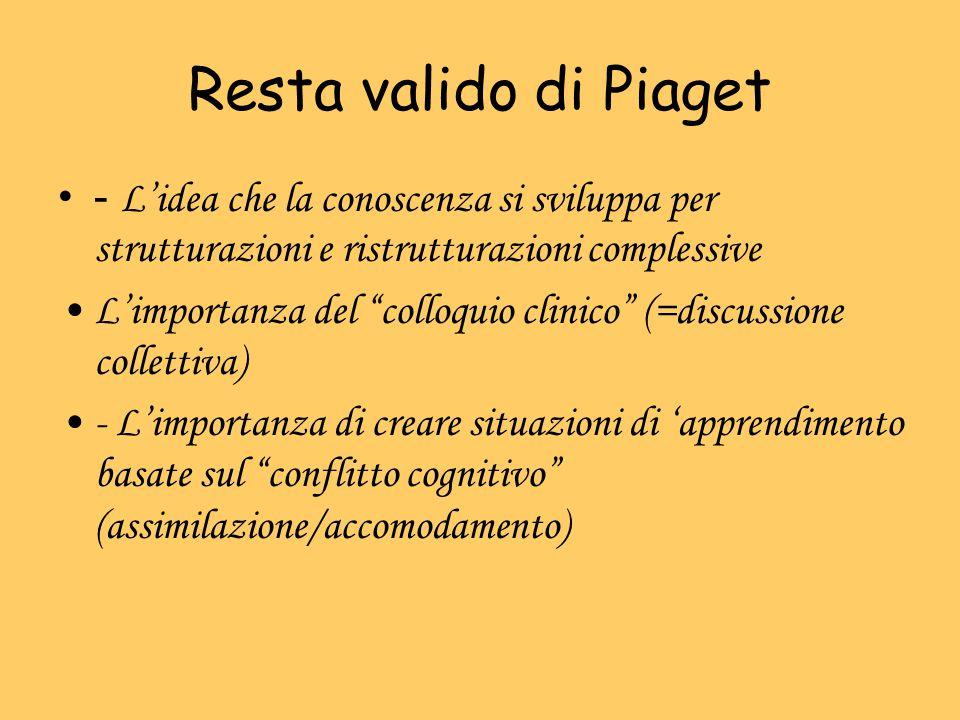 Resta valido di Piaget - L'idea che la conoscenza si sviluppa per strutturazioni e ristrutturazioni complessive.