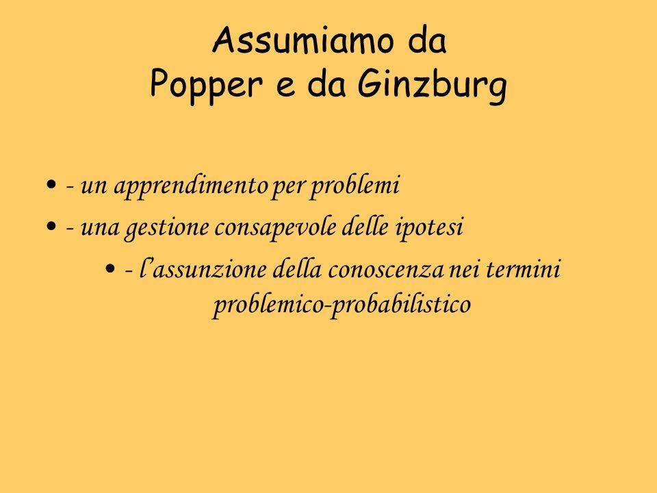 Assumiamo da Popper e da Ginzburg