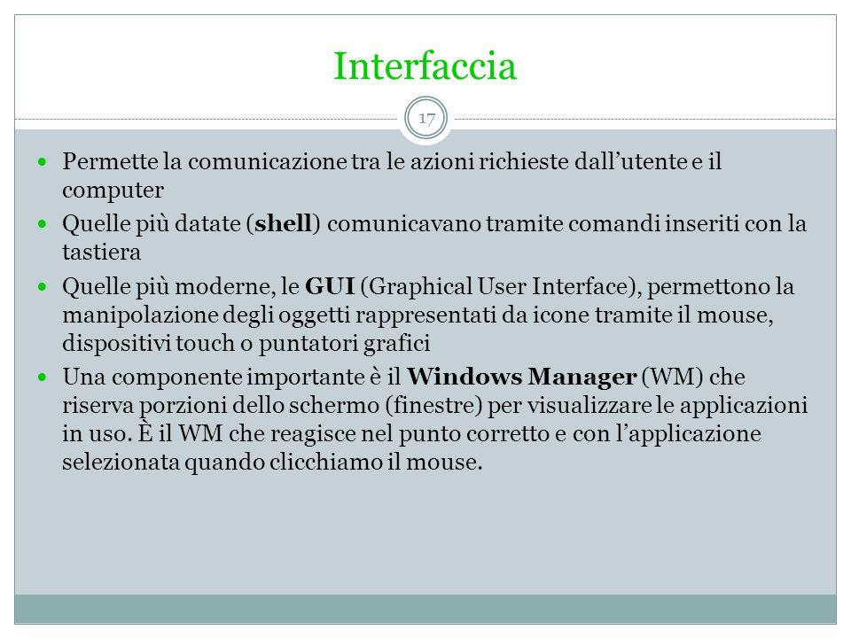 Interfaccia Permette la comunicazione tra le azioni richieste dall'utente e il computer.