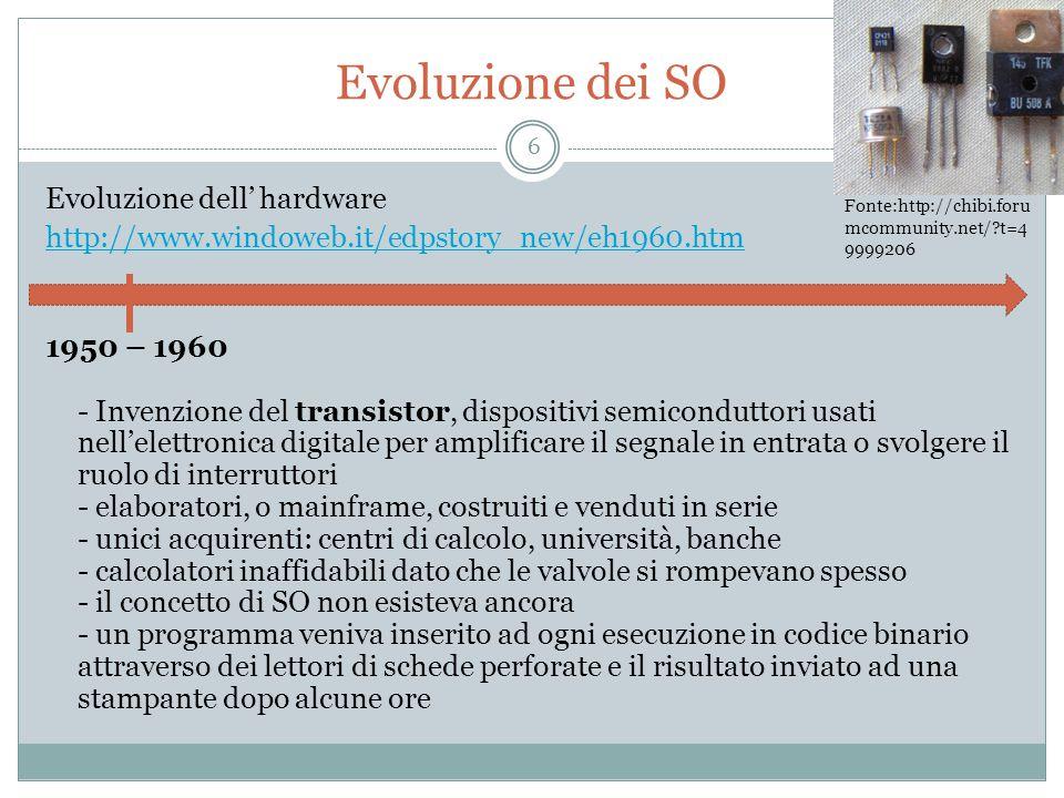Evoluzione dei SO Evoluzione dell' hardware