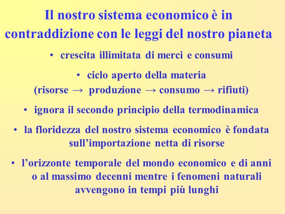 Il nostro sistema economico è in contraddizione con le leggi del nostro pianeta