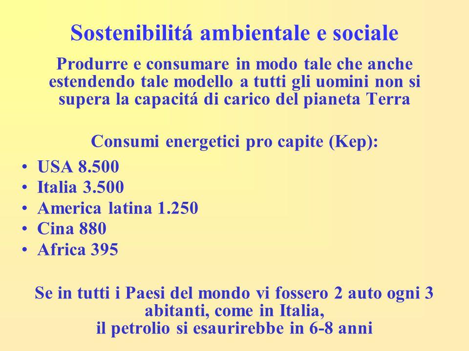 Sostenibilitá ambientale e sociale