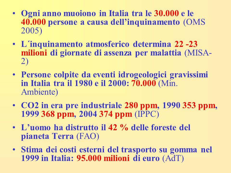 Ogni anno muoiono in Italia tra le 30. 000 e le 40