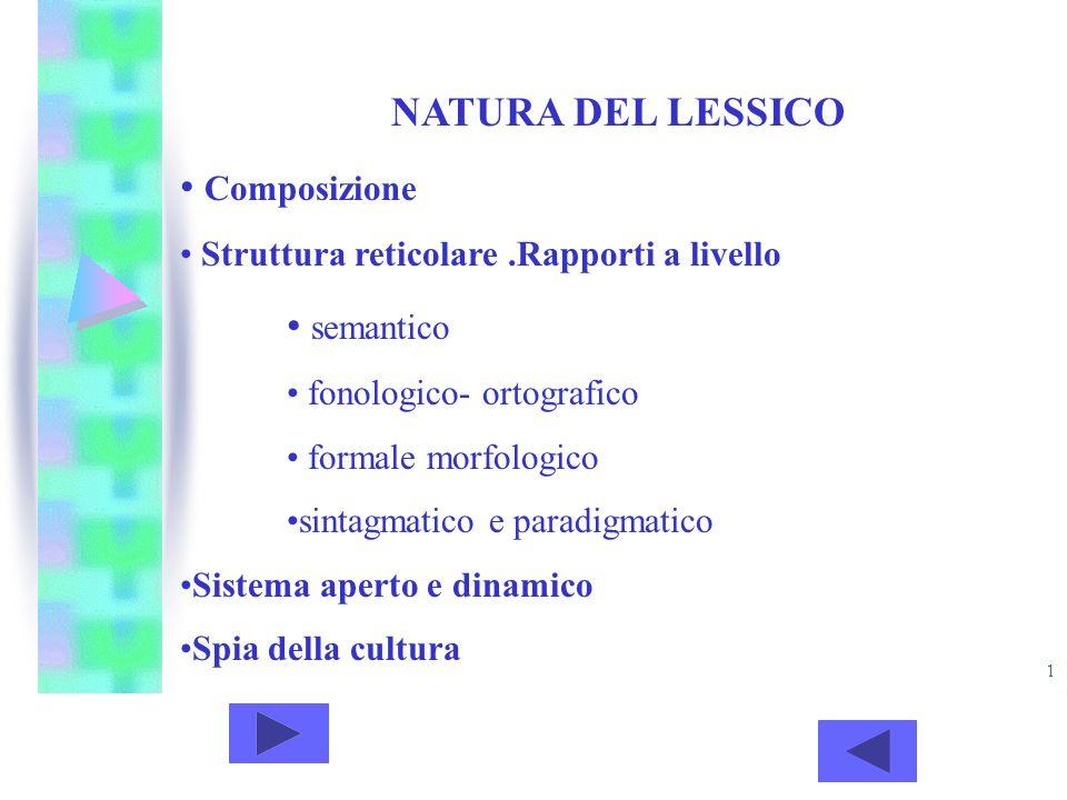 NATURA DEL LESSICO Composizione semantico