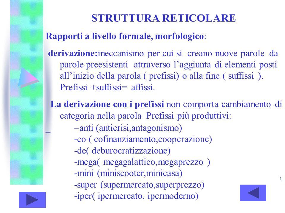 STRUTTURA RETICOLARE Rapporti a livello formale, morfologico: