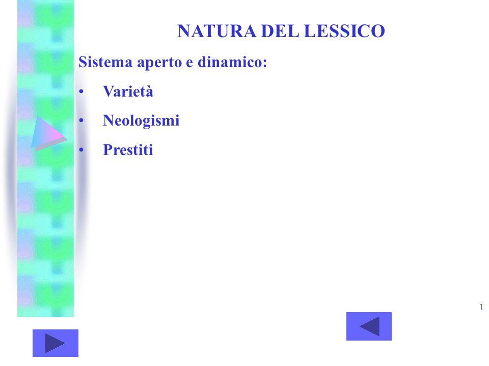 NATURA DEL LESSICO Sistema aperto e dinamico: Varietà Neologismi