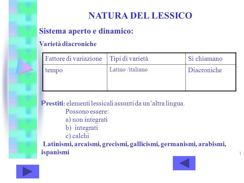 NATURA DEL LESSICO Sistema aperto e dinamico: Varietà diacroniche
